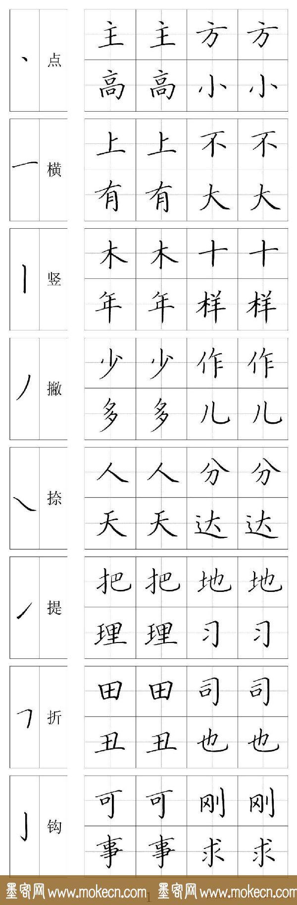 王云厚硬笔书法字帖《钢笔楷书教材》